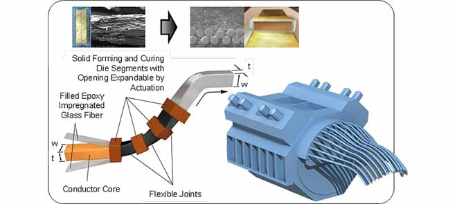 A revolutionary 2D nanostructured insulation is developed in the manufacturing of large propulsion motors with game-changing torque density and payload efficiency for marine next-generation integrated power system.