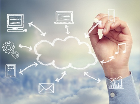 eLearning Cloud Computing